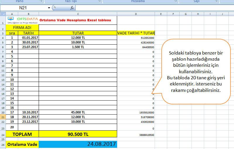 Excel Ortalama Vade Hesaplama